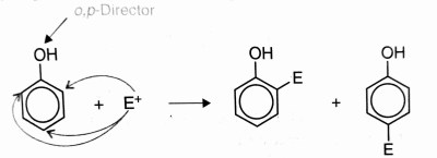 Electrophillic Substitution reactions of phenol, Phenol reaction, phenol notes , phenol structure