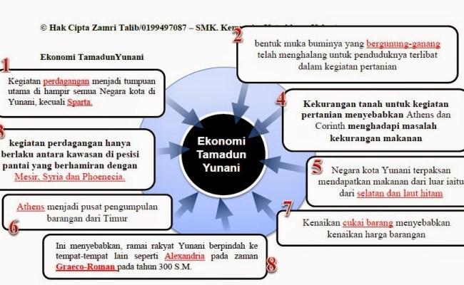 Sejarah Tamadun Prasejarah Peningkatan Tamadun Cute766
