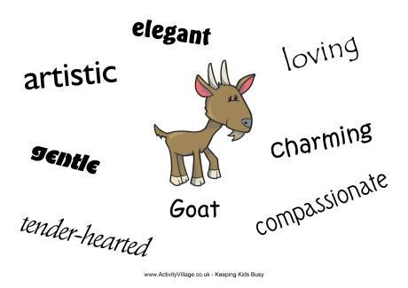 goat_characteristics_poster