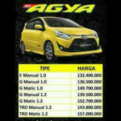Harga New Agya Trd Yaris Cvt Keunggulan Nasmoco Karangjati Dealer Resmi Toyota