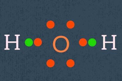 Water molecule,covalent bonding