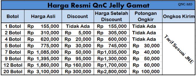 QnC Jelly Gamat Asli