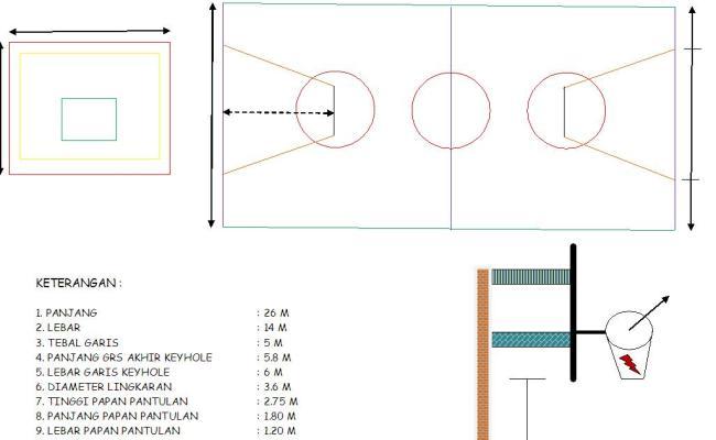 38++ Panjang lapangan bola basket mini adalah titik titik meter ideas in 2021