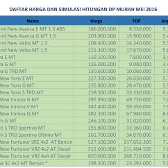 Grand New Avanza 2016 Type G Otr Promo Toyota Pontianak ~ Harga Mobil Dan ...