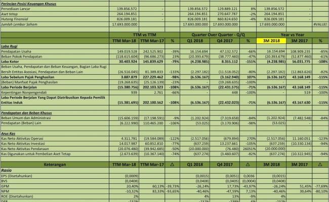 Idx Investor Enrg Analisis Laporan Keuangan Q1 2014 Cute766