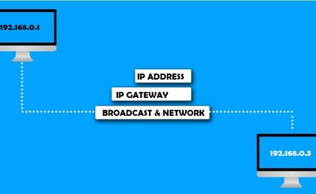 Networking Basics Tutorial Ip Address Subnet Gateway Dubai Khalifa