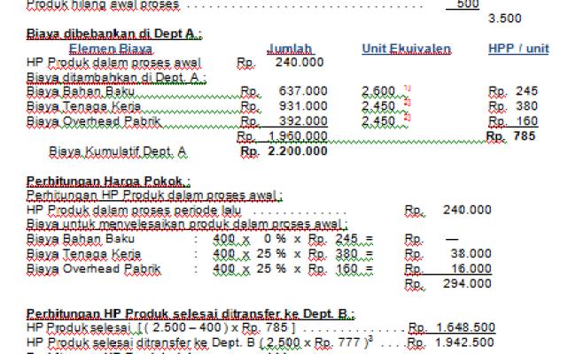 Contoh Soal Laporan Harga Pokok Produksi 2 Departemen Metode Fifo Seputar Laporan Cute766