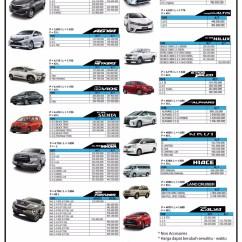 Harga Grand New Avanza G 2017 Ukuran Velg Veloz Daftar Lengkap Toyota Dealer Terbaik