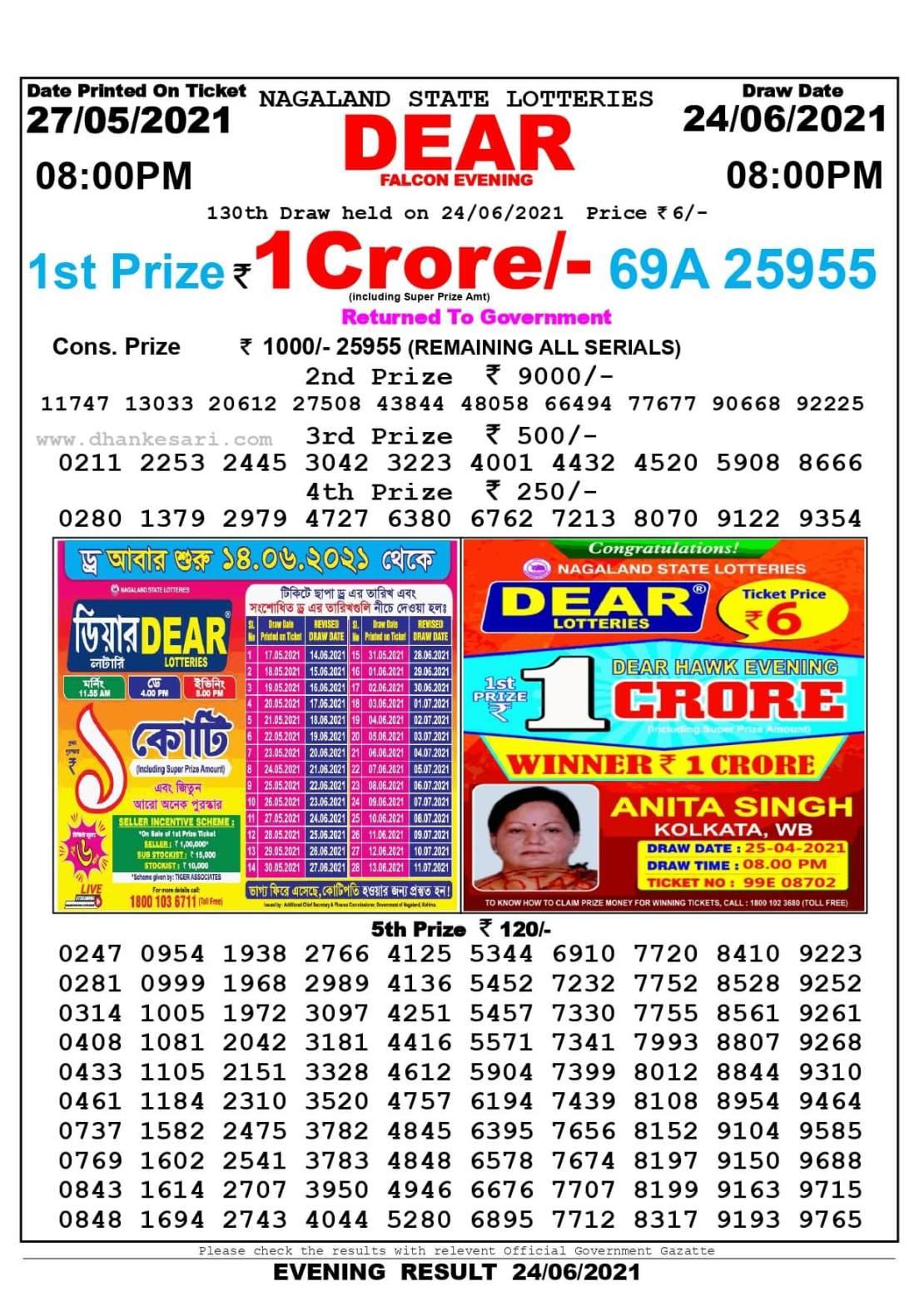 Dhankesari Lottery Sambad Result Today 8:00 PM 24.6.2021