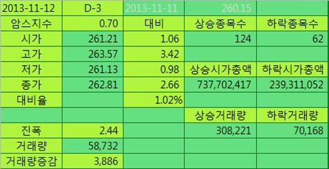 2013-11-12 상세