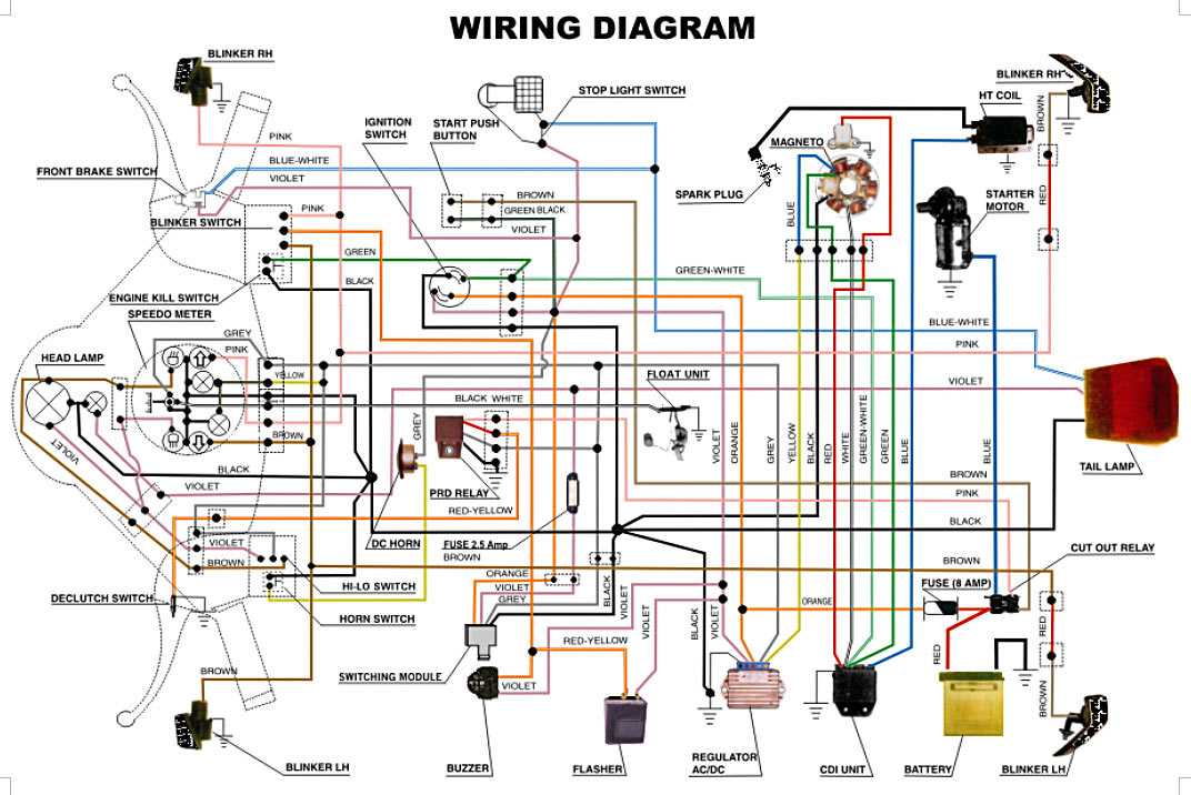 lambretta electronic wiring diagram motherboard circuit series 2 great installation of 33 light switch 4