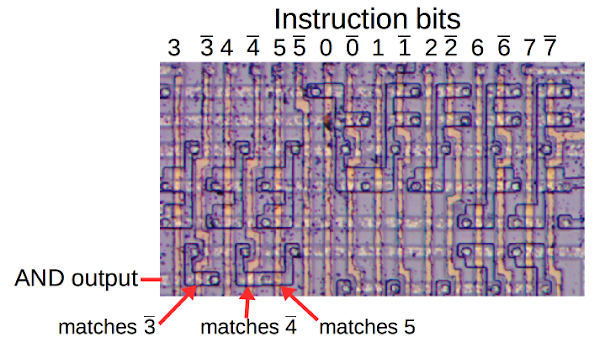 Part Of The 8008's Instruction Decode PLA. The Three