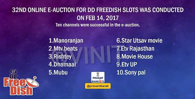 32nd E-Auction has been successfully completed.32nd E-Auction Result 10 channels won slot. 1