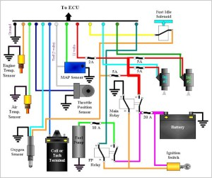 Electronics Scheme of Two Wheelers  Page 3