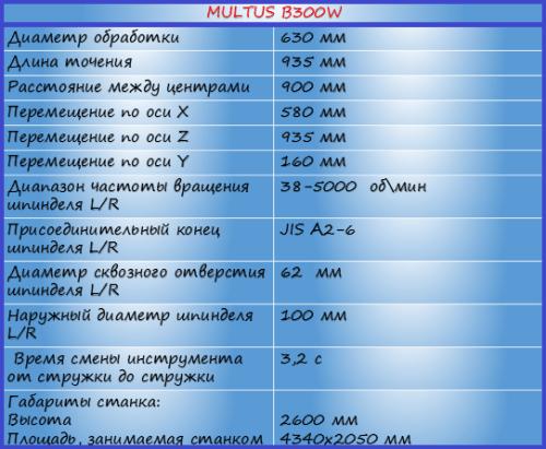 features of the machine MULTUS B300W