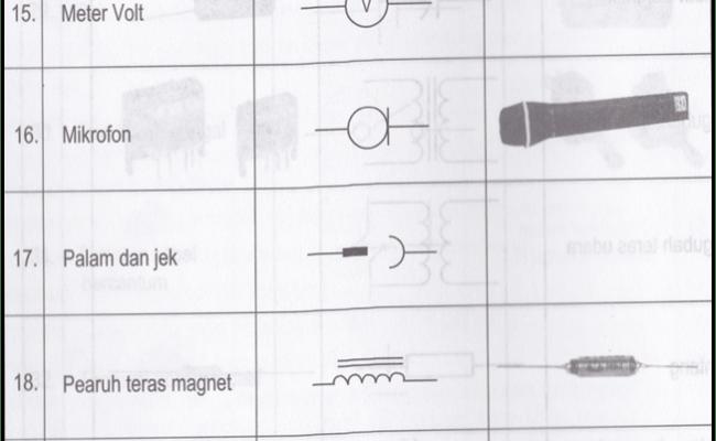 Lukisan Kejuruteraan Elektronik Lukisan Simbol Elektrik Dan Elektronik Cute766