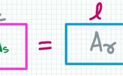 area of a square is equal to the area of a rectangle. Is perimeter be equal also