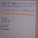 IVLP 2010 - Worshop on NGO Management - 100_0451.JPG