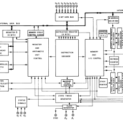 Architecture Of 8085 Microprocessor With Block Diagram Pdf Second Floor Bathroom Plumbing Die Photos And Analysis The Revolutionary 8008