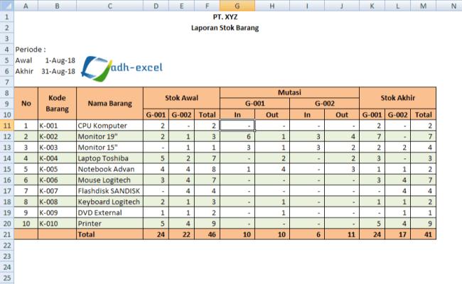 Contoh Laporan Stok Barang Dengan Excel Seputar Laporan Cute766