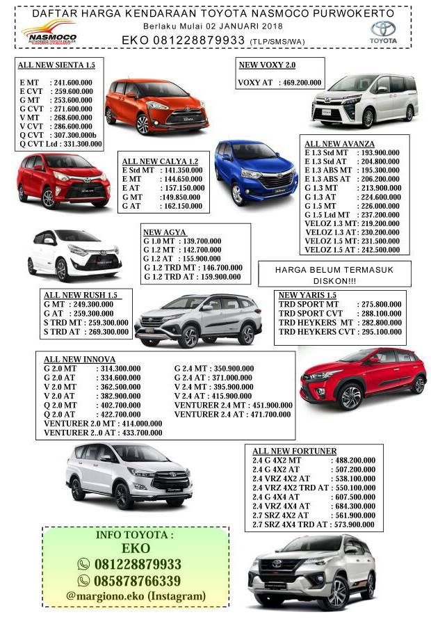 spesifikasi new agya trd harga oli grand avanza info toyota purwokerto   by eko 081228879933: ...