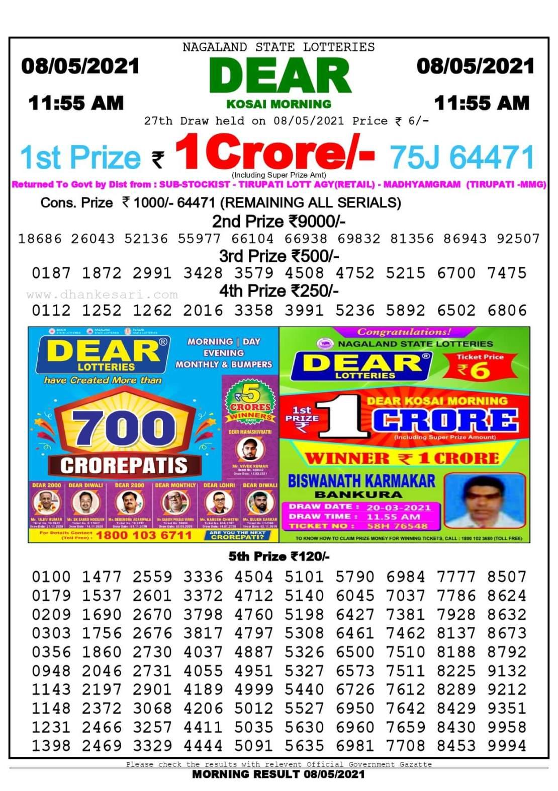 Dhankesari Lottery Sambad Result Today 11:55 AM 8.5.2021