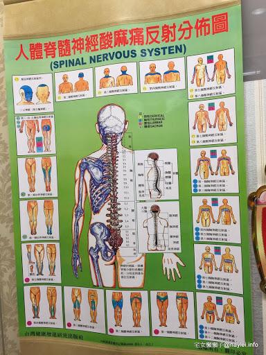 新竹FUN輕鬆腳底按摩養生館(金山街按摩) 按摩心得分享 只要多跟按摩師互動,就能找到對自己舒服的按摩方式!