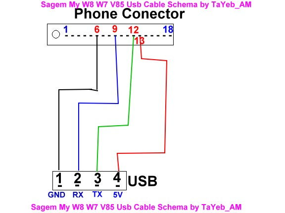 myw8pinout?resize=576%2C432&ssl=1 iphone 4 charger cable wiring diagram iphone wiring diagrams iphone 4 usb cable wiring diagram at crackthecode.co