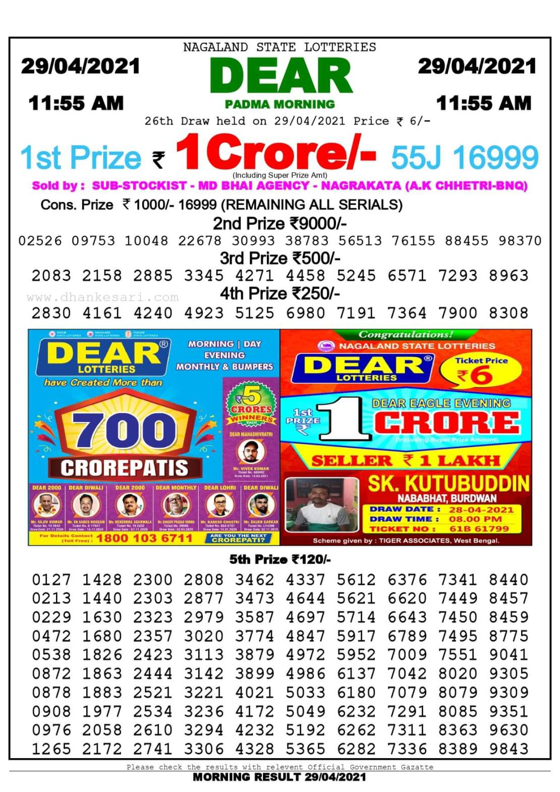 Dhankesari Lottery Sambad Result Today 11:55 AM 29.4.2021