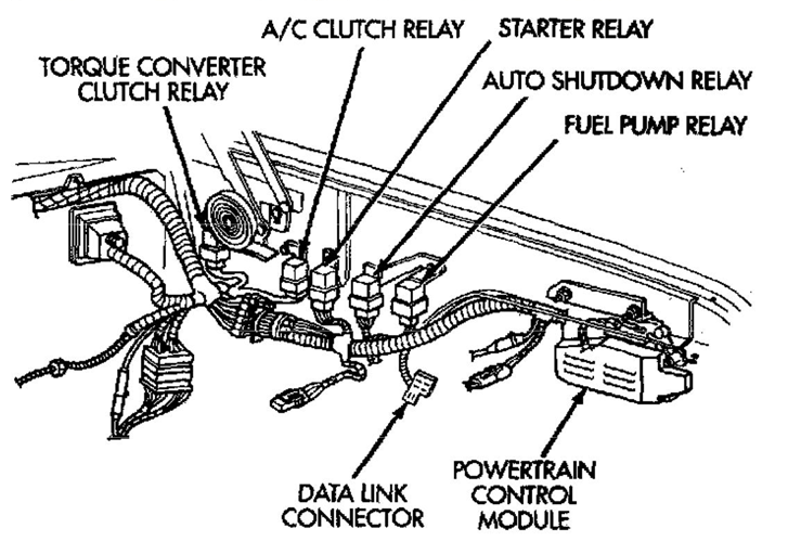 95 buick lesabre wiring diagram on 86 dodge ignition wiring diagram