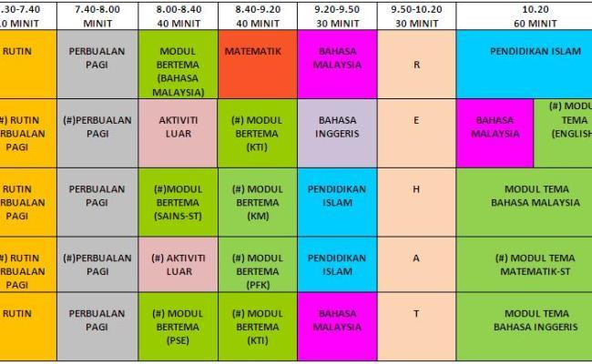Jadual Harian Contoh Jadual Belajar Di Rumah Resep Kuini