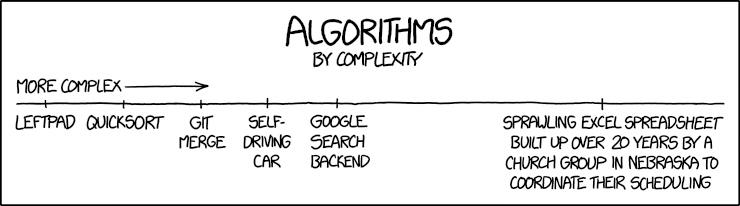 20160727_Algorithms