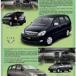 All New Camry Harga Kijang Innova Brosur Mobil Toyota Baru - Astra ...