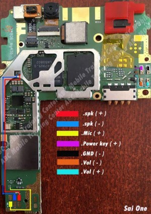 ပ်ဥ္းမနားသားေလး Credit Hardware ဆိုင္ရာ: Huawei G6 နဲ
