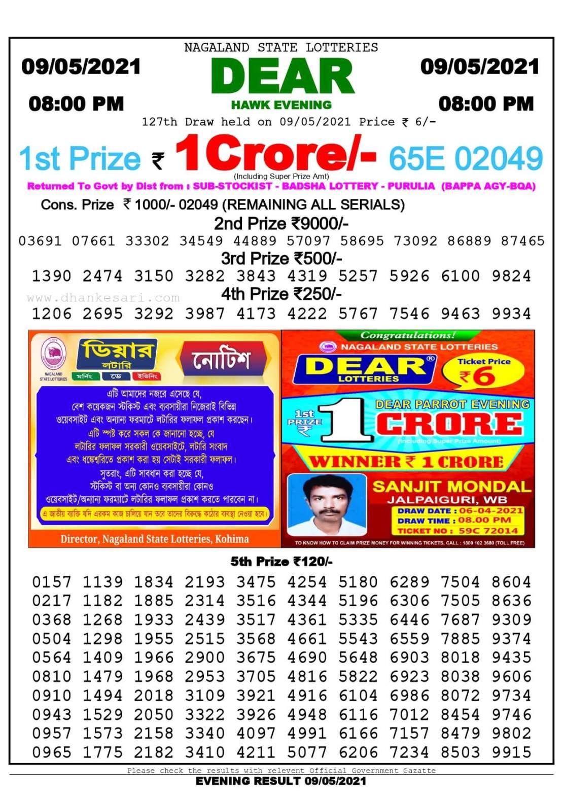 Dhankesari Lottery Sambad Result Today 8:00 PM 9.5.2021