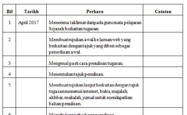 Contoh Jadual Kerja Sejarah Pt3 2018 Senarai Semak Kerja Cute766