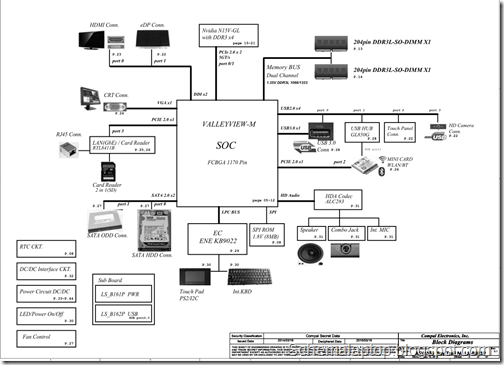 Acer Aspire E5511  Compal LAB981P , A5WAM Free Download