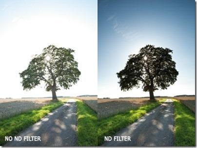 ND filter fungsinya