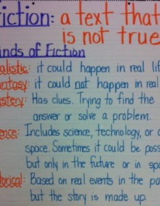 Fiction frenzy anchor charts also hippo hooray for second grade rh hippohoorayforsecondgrade