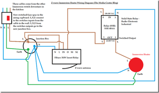 santon dual immersion heater wiring diagram wiring diagram immersion heater timer wiring diagram jodebal