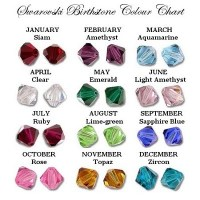 What Is Your Birthstone? | Erika Price Designs