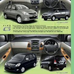 Spesifikasi All New Innova Venturer Speedometer Grand Veloz Brosur Mobil Toyota Kijang Baru - Astra ...