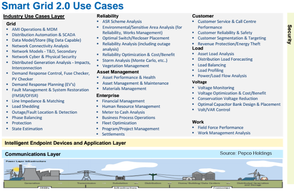 smart grid use cases.PNG