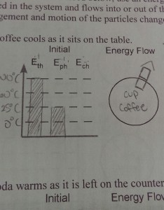 Energy bar charts worksheet answers otto codeemperor com also graphs kidz activities rh pdmdentalcollege