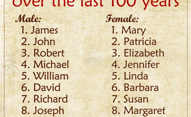Top Names Over The Last 100 Years Teach Me Genealogy