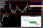 2011年8月8日-FXバックドラフト-EUR/USDビッグ・トレード4