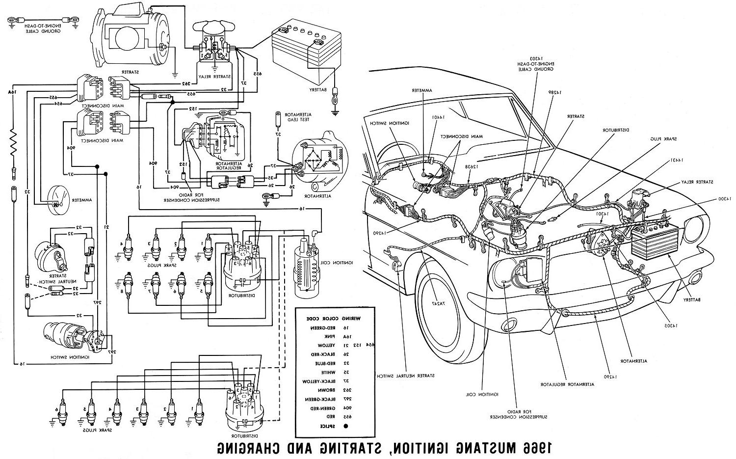 1966 ford mustang ignition wiring diagram pass amp seymour switches heeyoung 39s blog coupe vintage