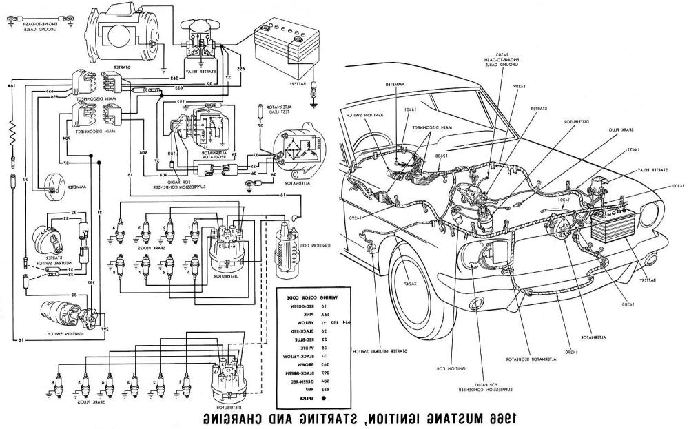 medium resolution of 1950 dodge coronet wiring harness all kind of wiring diagrams u2022 1966 chrysler 440 wiring
