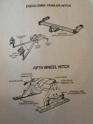 Vancouver Island RV Blog: Trailer and Fifth Wheel Hitches