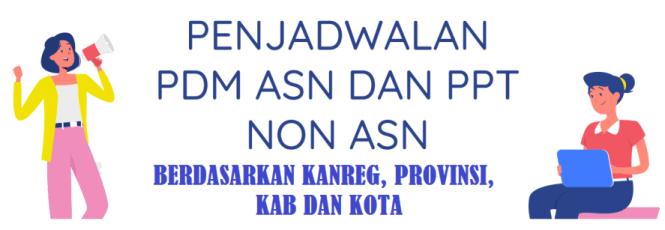 Jadwal Pemutakhiran Data Melalui MY SAPK BKN Berdasarkan Kabupaten Kota Se Indonesia JADWAL PEMUTAKHIRAN DATA MELALUI MY SAPK BKN BERDASARKAN KABUPATEN KOTA SE INDONESIA